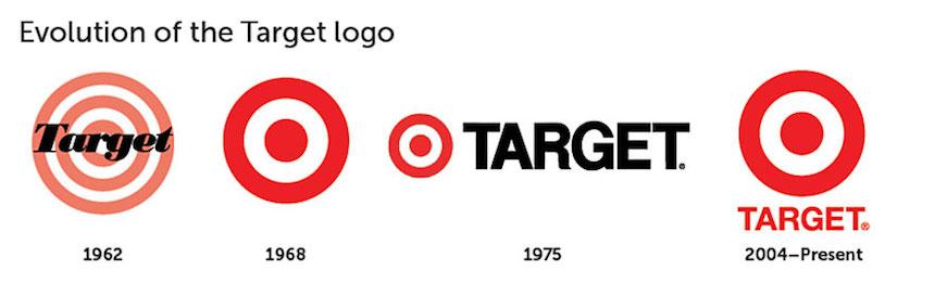 Target - Logos