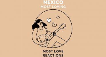 ¡Funcionaron los Me Encorazona! Facebook dice que México es el país más amoroso