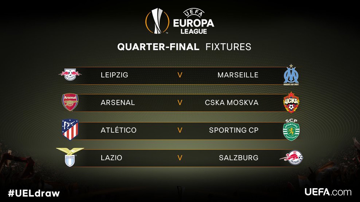 Cuartos de Final de la Europa League