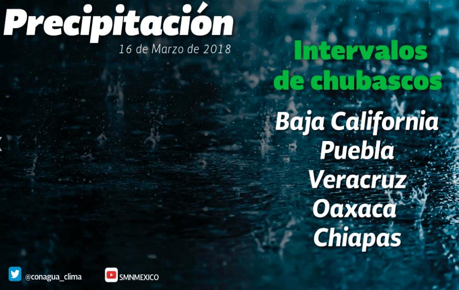 Lluvias con intervalos de chubazcos en BC, Puebla,Veracruz,Oaxaca y Chiapas