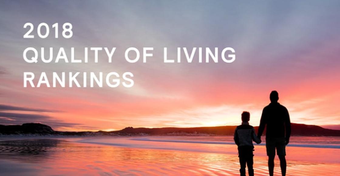 Ranking de Calidad de Vida, Mercer