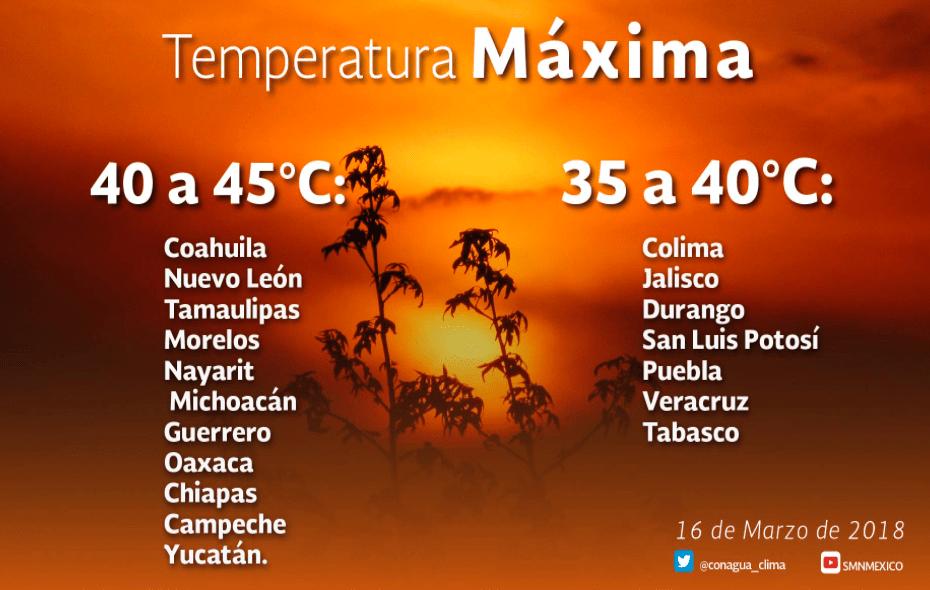 temperaturas máximas para México SMN