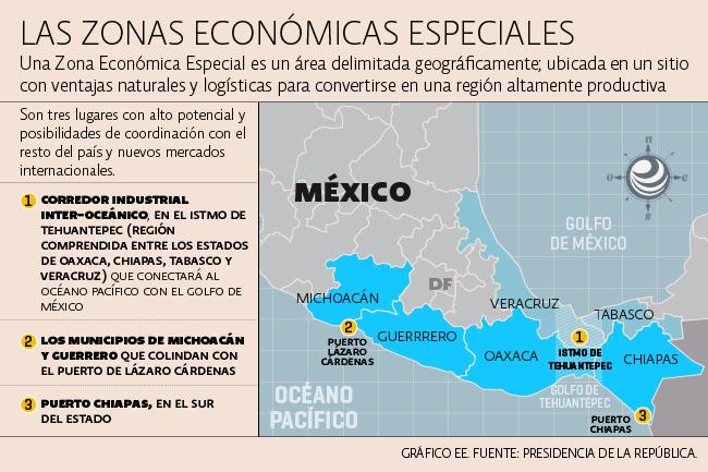 Zonas Económicas Especiales