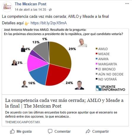 encuesta falsa meade elecciones 2018