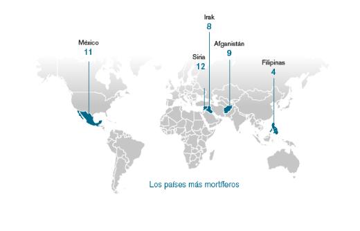 Países más peligrosos para ser periodista