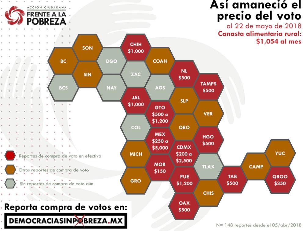 Precio del voto México