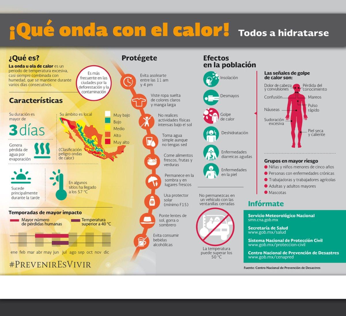 Consejos contra ola de calor Protección Civil