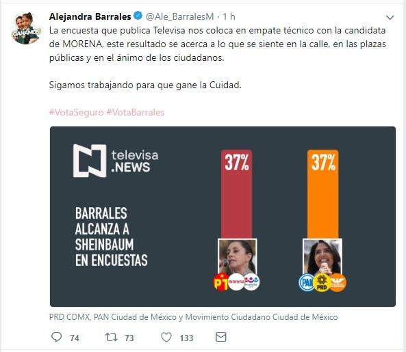 Barrales Encuestas Falsas