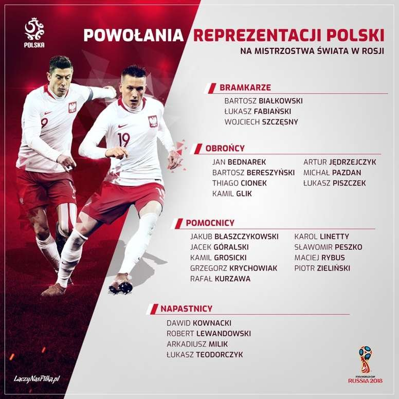 Las listas para Rusia 2018