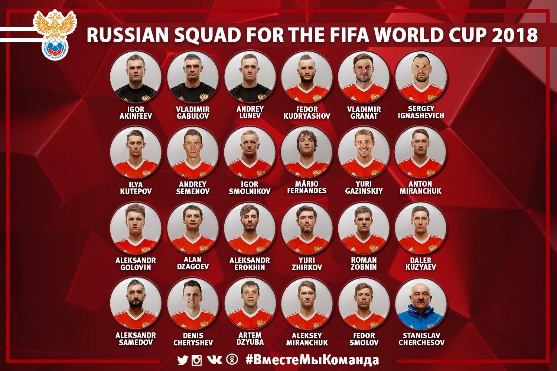 Listas para Rusia 2018