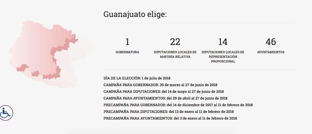 Elecciones Guanajuato 2018