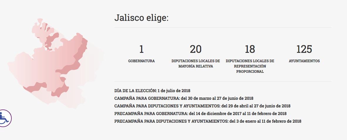 Elecciones Jalisco 2018