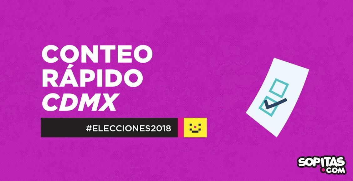 #Elecciones2018 Acá el Conteo Rápido de la Ciudad de México
