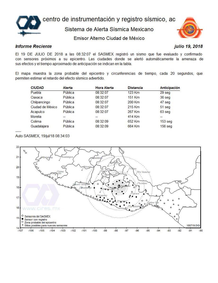 sismo-19-julio-2018