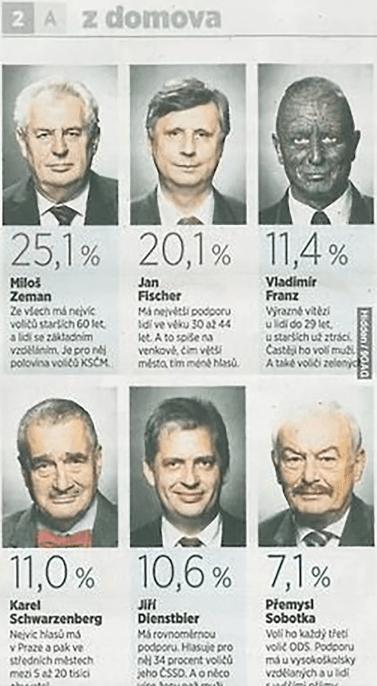 Elecciones en República Checa