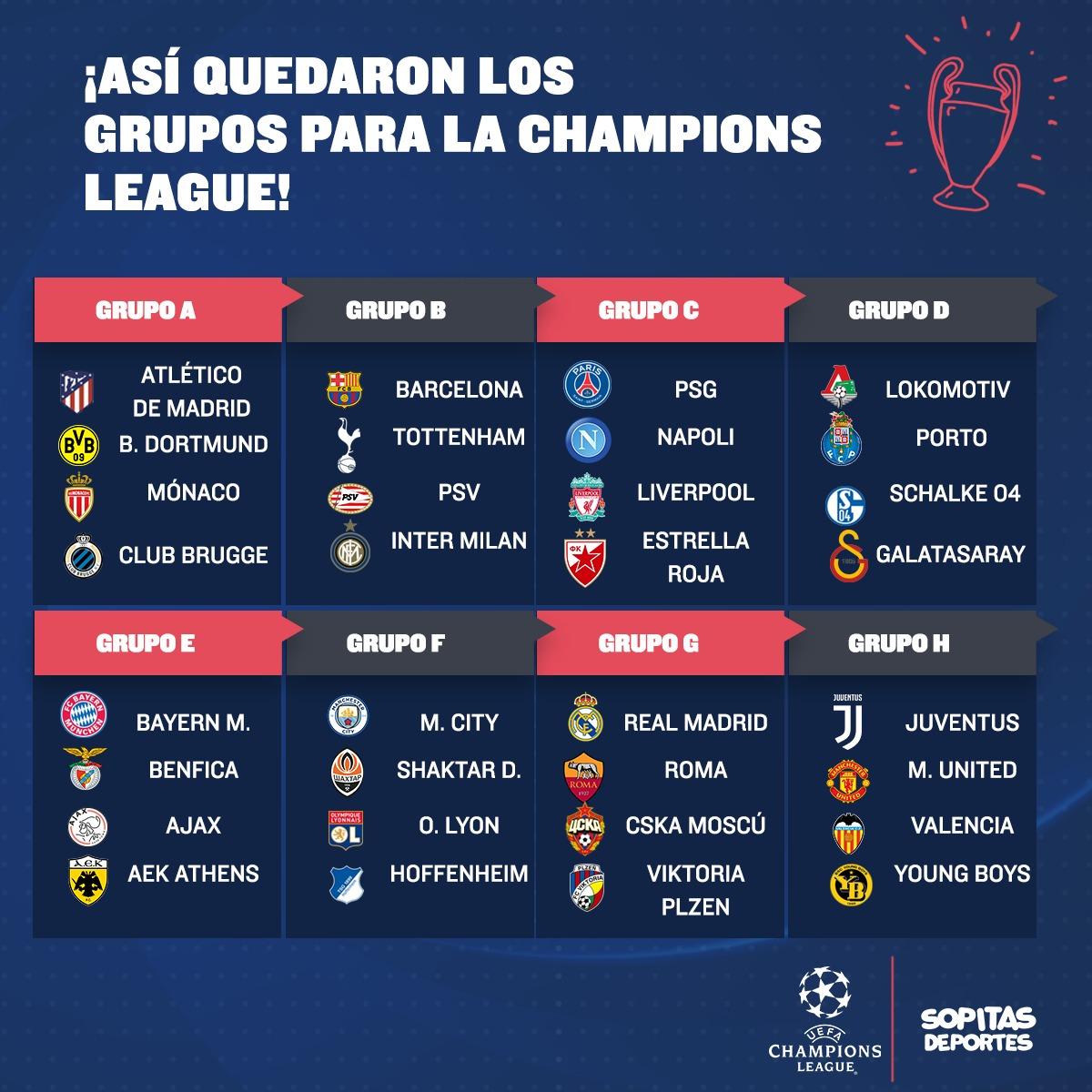 Champions League: Acá los partidos imperdibles de la fase de grupos