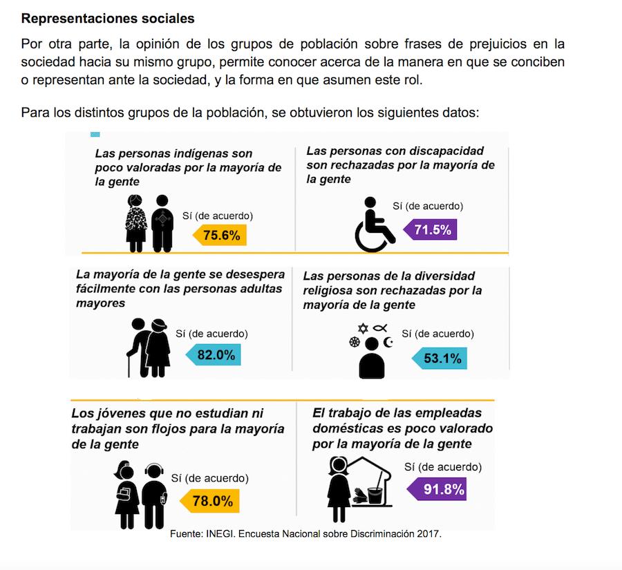 ¿Los indígenas son pobres debido a su cultura? Mexicanos piensan que sí