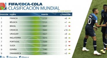 La Selección Mexicana pierde un puesto en el nuevo ranking de la FIFA