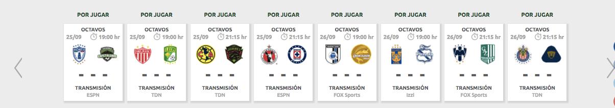 ¿Cómo, cuándo y dónde ver los Octavos de Final de la Copa MX?