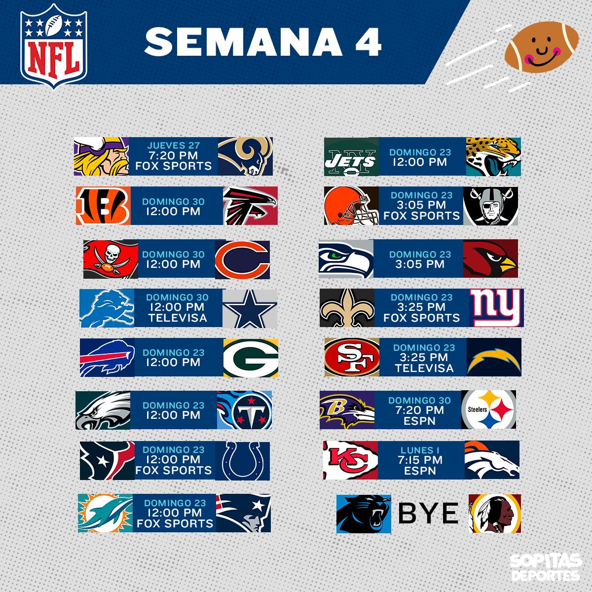 Los 3 partidos imperdibles de la Semana 4 de la NFL