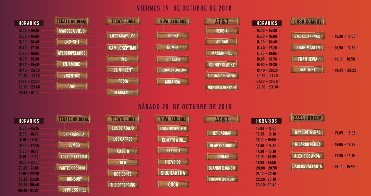 Horarios Coordenada 2018