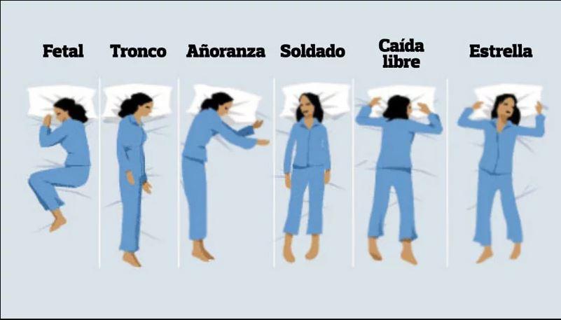 ¡Aguas! Dormir boca abajo, es la peor postura para el cuerpo