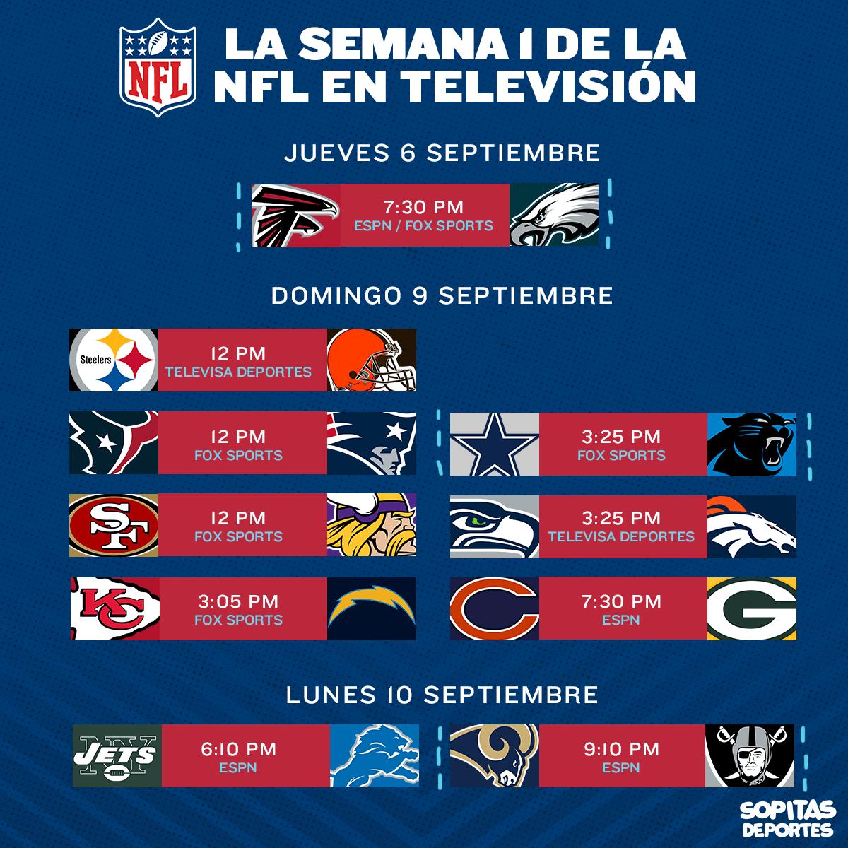 3 partidos imperdibles de la Semana 1 de la NFL