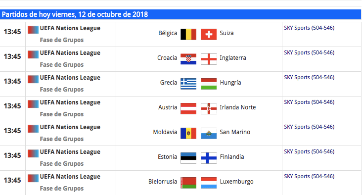 UEFA Nations League, Fecha FIFA, Playoffs de la MLB, NFL: Lo Imperdible