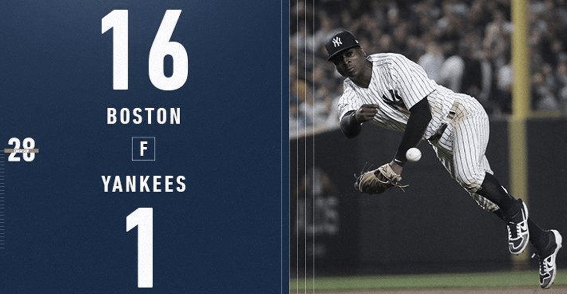 Hablemos de la derrota más humillante de los Yankees en una postemporada
