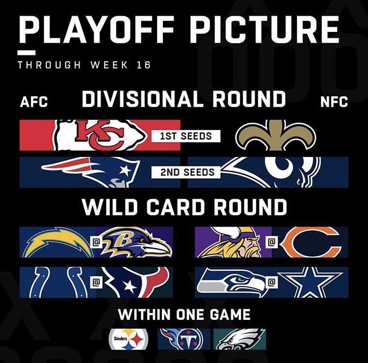 A falta se una semana... así se jugarían los playoffs de la NFL