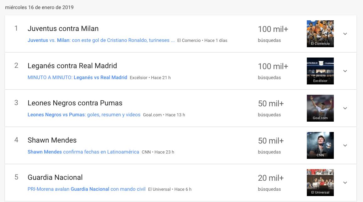 google-trends-2018-enero