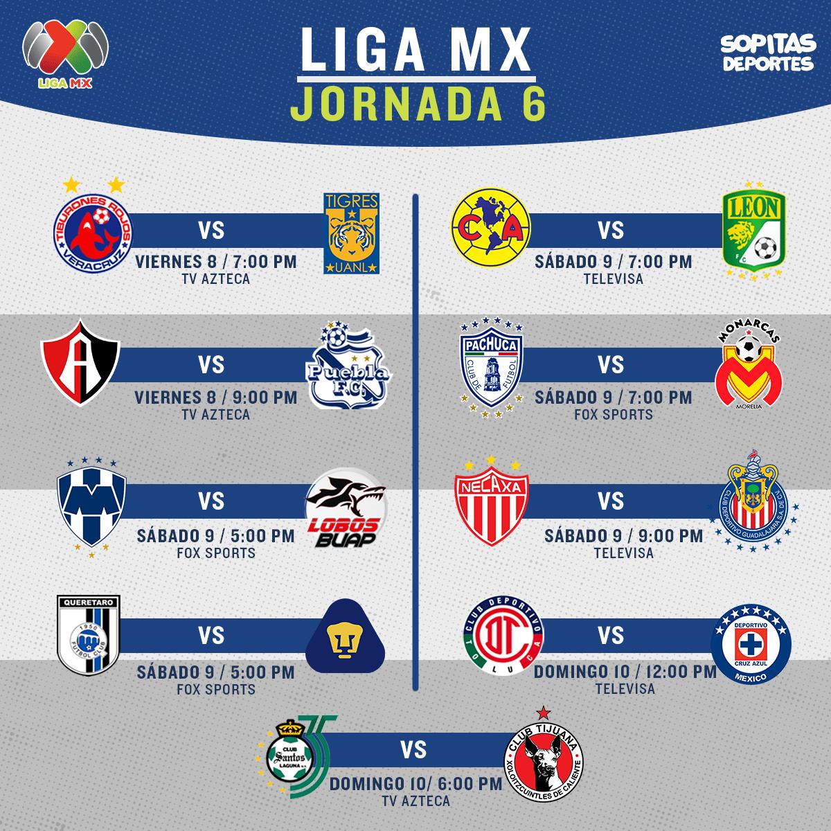 ¿Cuándo, cómo y dónde ver en vivo la Jornada 6 del Clausura 2019?