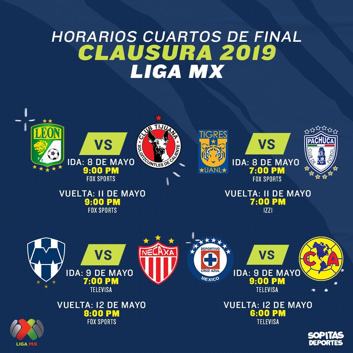 ¿Cómo, cuándo y dónde ver en vivo los Cuartos de Final del Clausura 2019?
