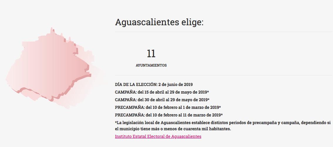 Elecciones-Aguascalientes-2019-Ayuntamientos
