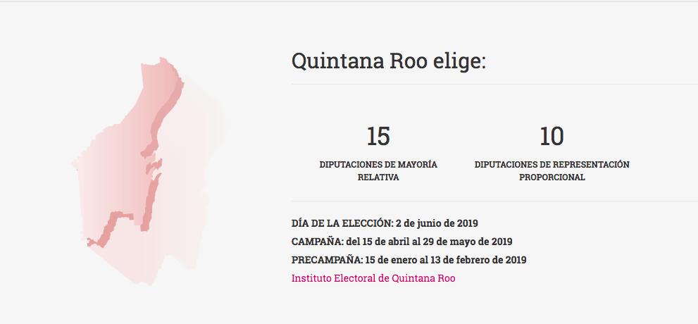 Elecciones-Quintana-Roo-2019
