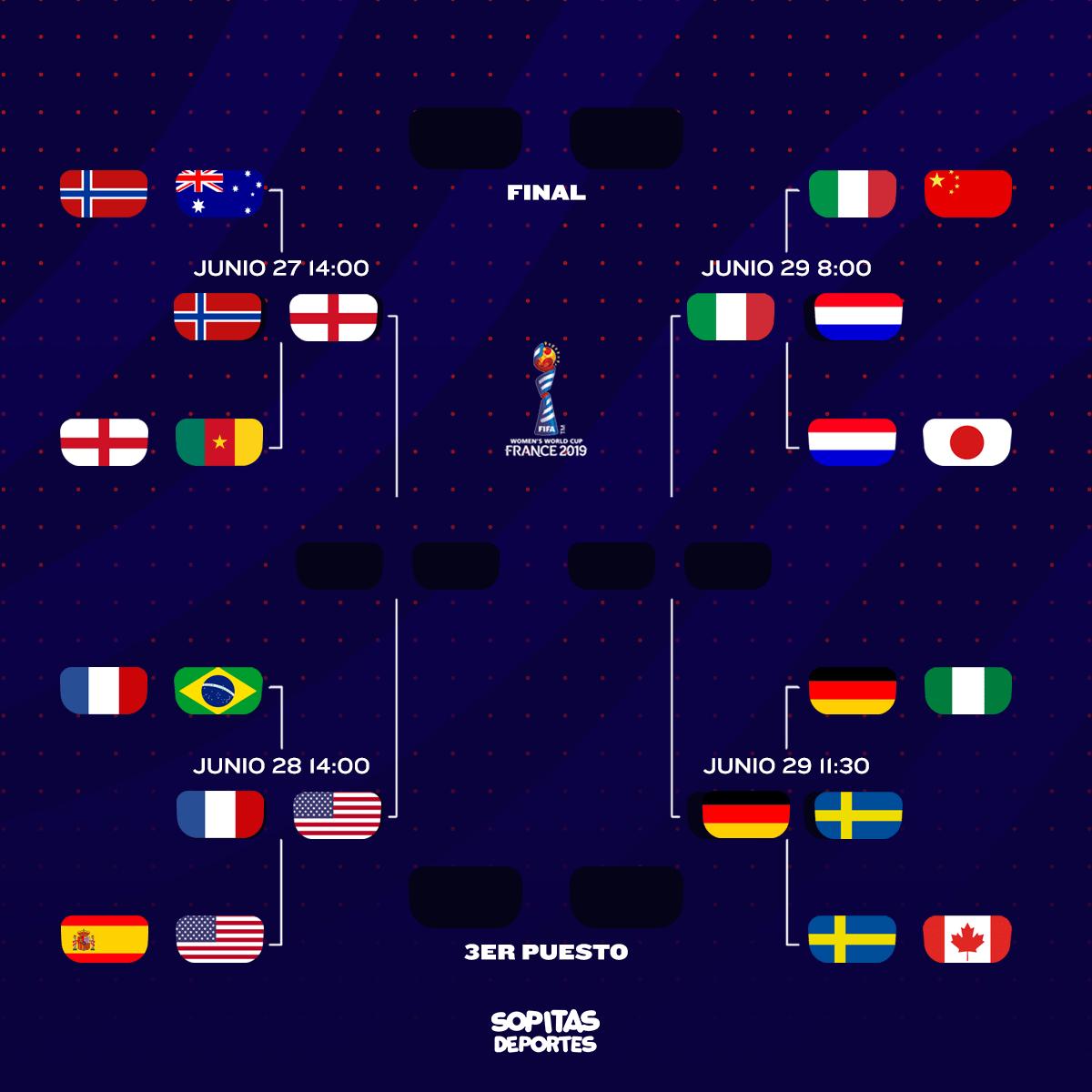 Los-Cuartos-de-Final-del-Mundial-Femenil - Sopitas.com