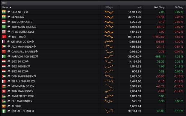 bolsas-valores-ataque-petroleo