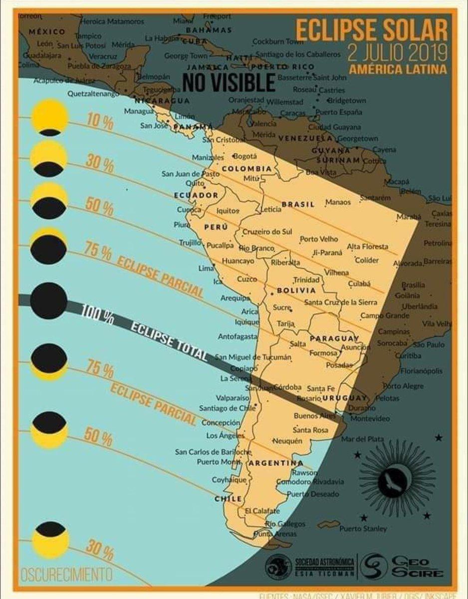 En fotos: así fue como estuvo el eclipse solar en Sudamérica