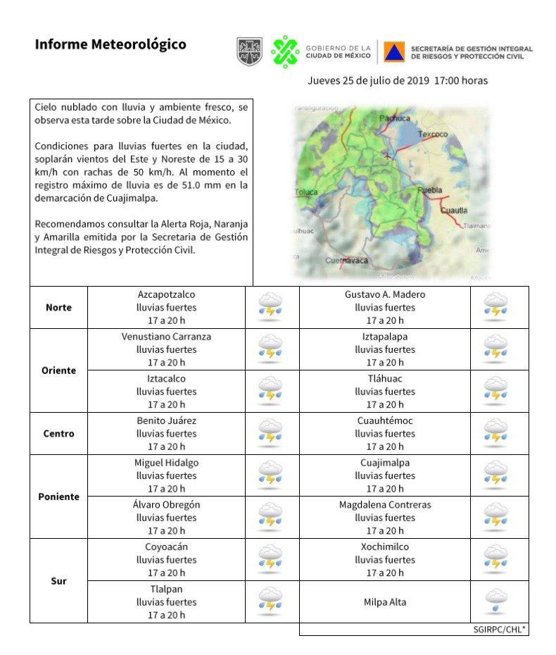 informe-meteorologico