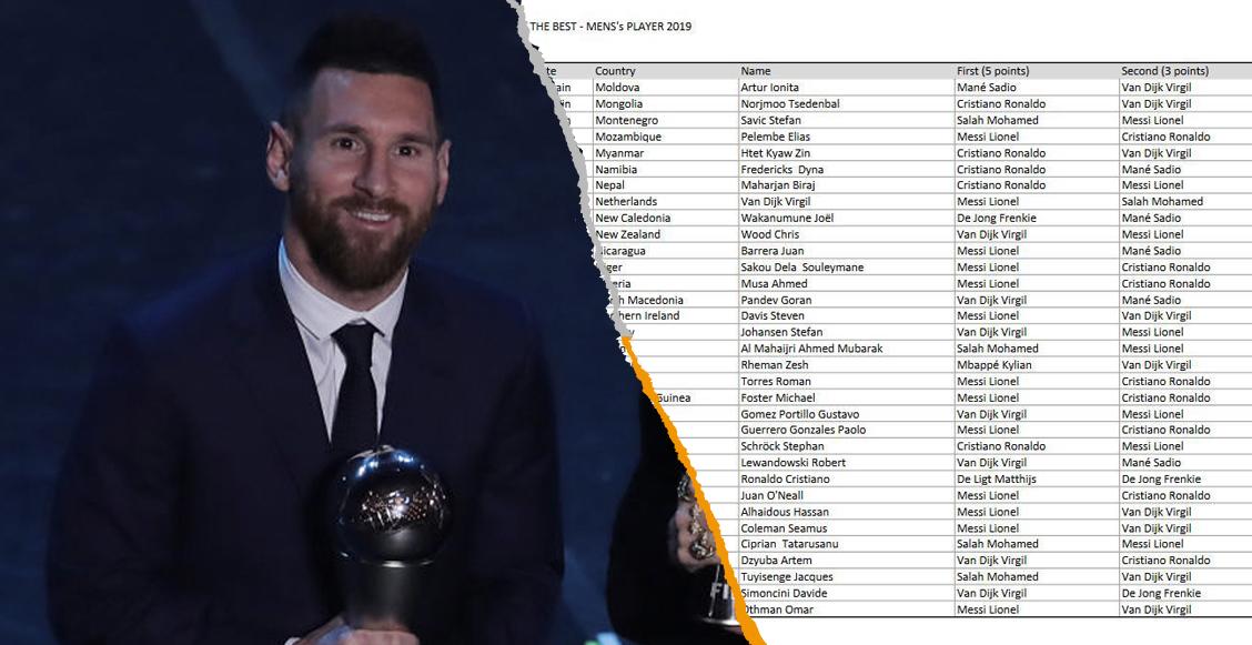 ¿Amaño? Aparece 'voto fantasma' para Lionel Messi en el premio The Best