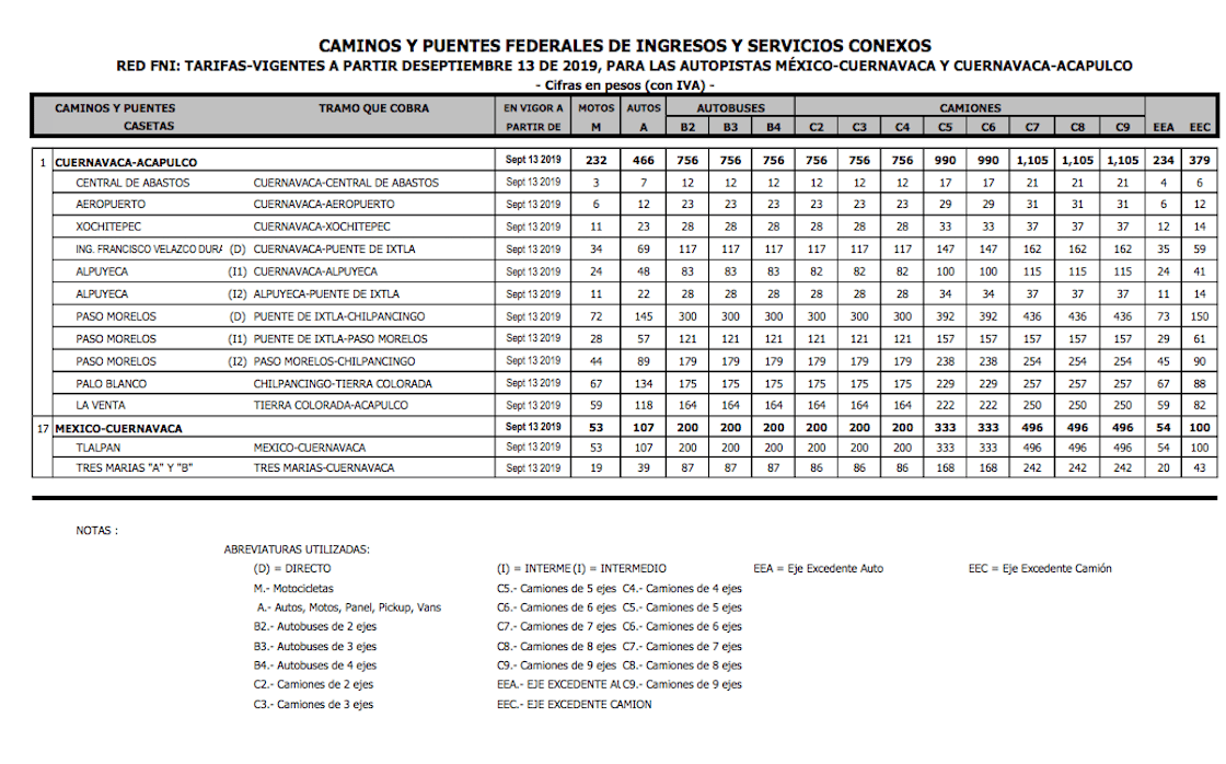 tarifas-casetas-autopista-méxico-cuernavaca