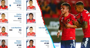 Baia baia: La Sub-20 de Veracruz sí jugó y con cuatro 'infiltrados'