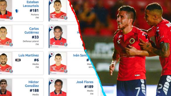 Baia baia: La Sub-20 de Veracruz sí jugó y cuatro 'infiltrados'