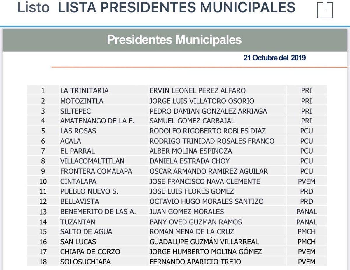 alcaldes-chiapas-morena-renuncian-21-partidos-politicos-04