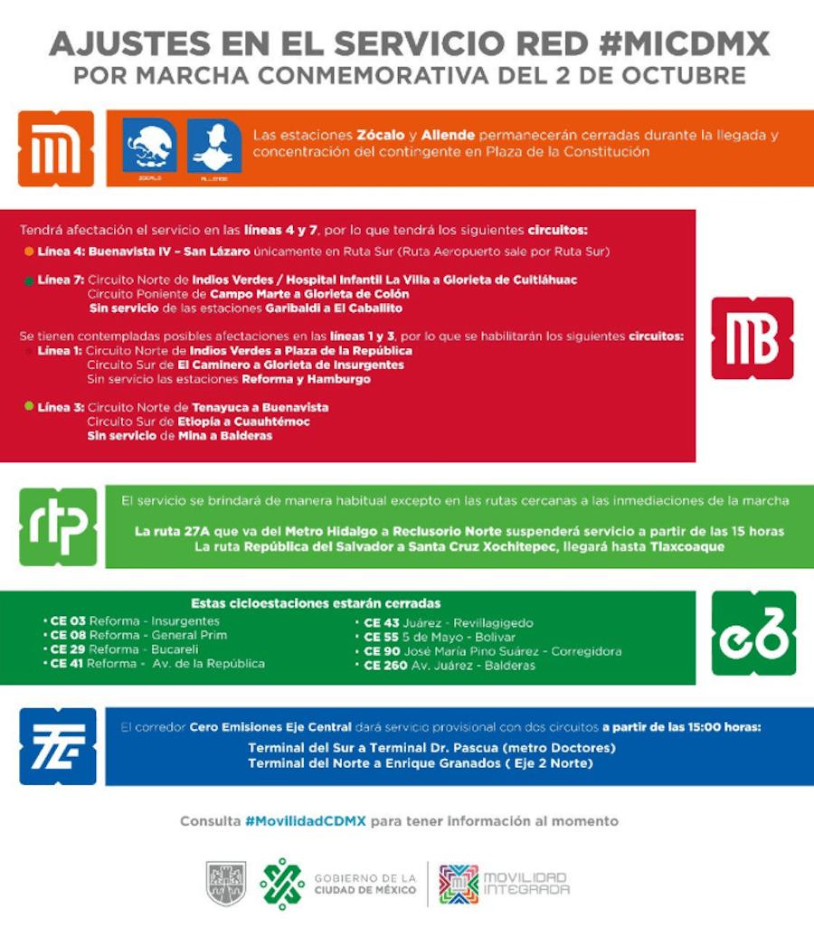 marcha-2-octubre-metro-cdmx-metrobús