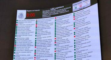 ¡Histórico! El Senado aprueba 'revocación de mandato' para presidente y gobernadores