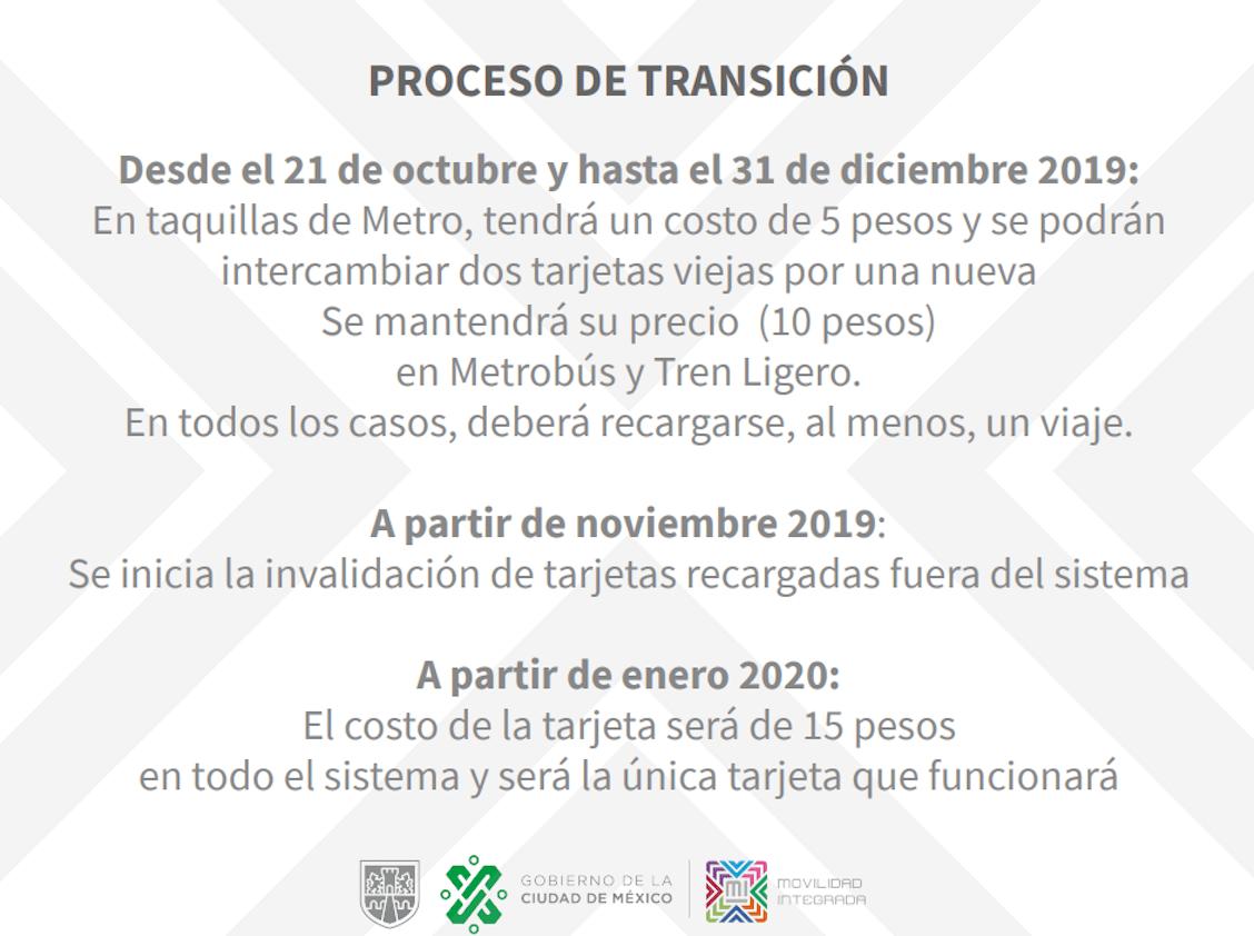tarjeta-unica-cdmx-transporte