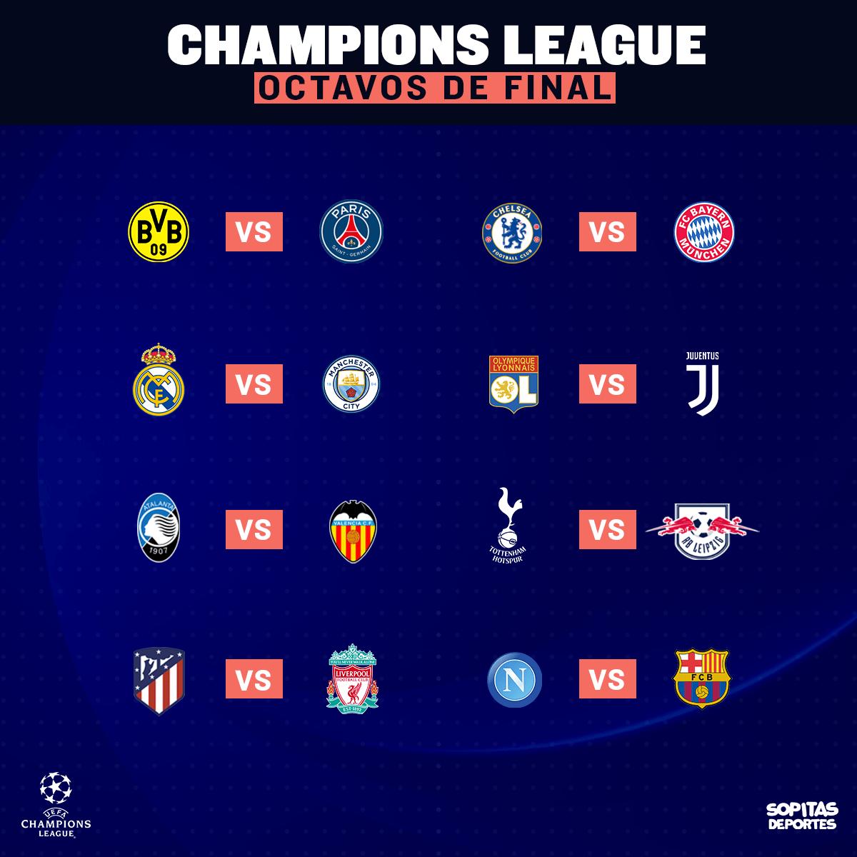 Fechas. horarios y todo lo que tienes que saber de los Octavos de Final de la Champions League