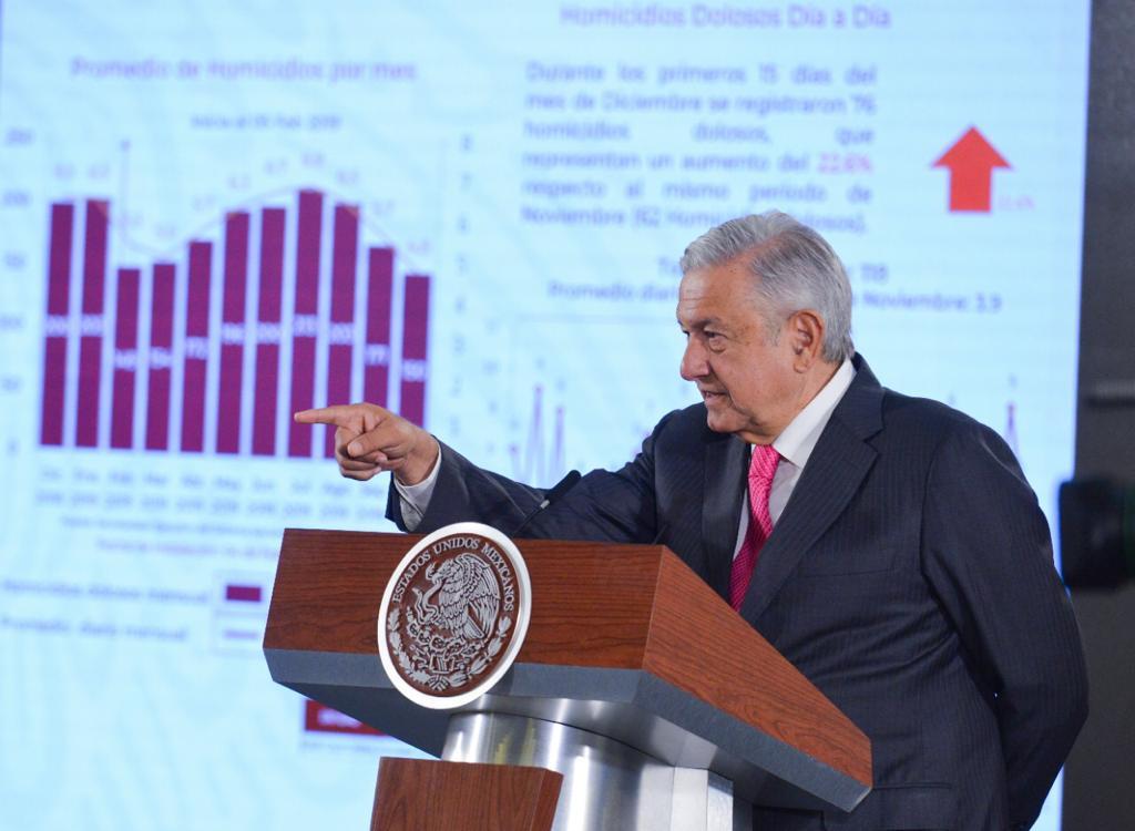 Gobernadores dice que reuniones de seguridad de AMLO sólo son pa' madrugar... no se toman decisiones