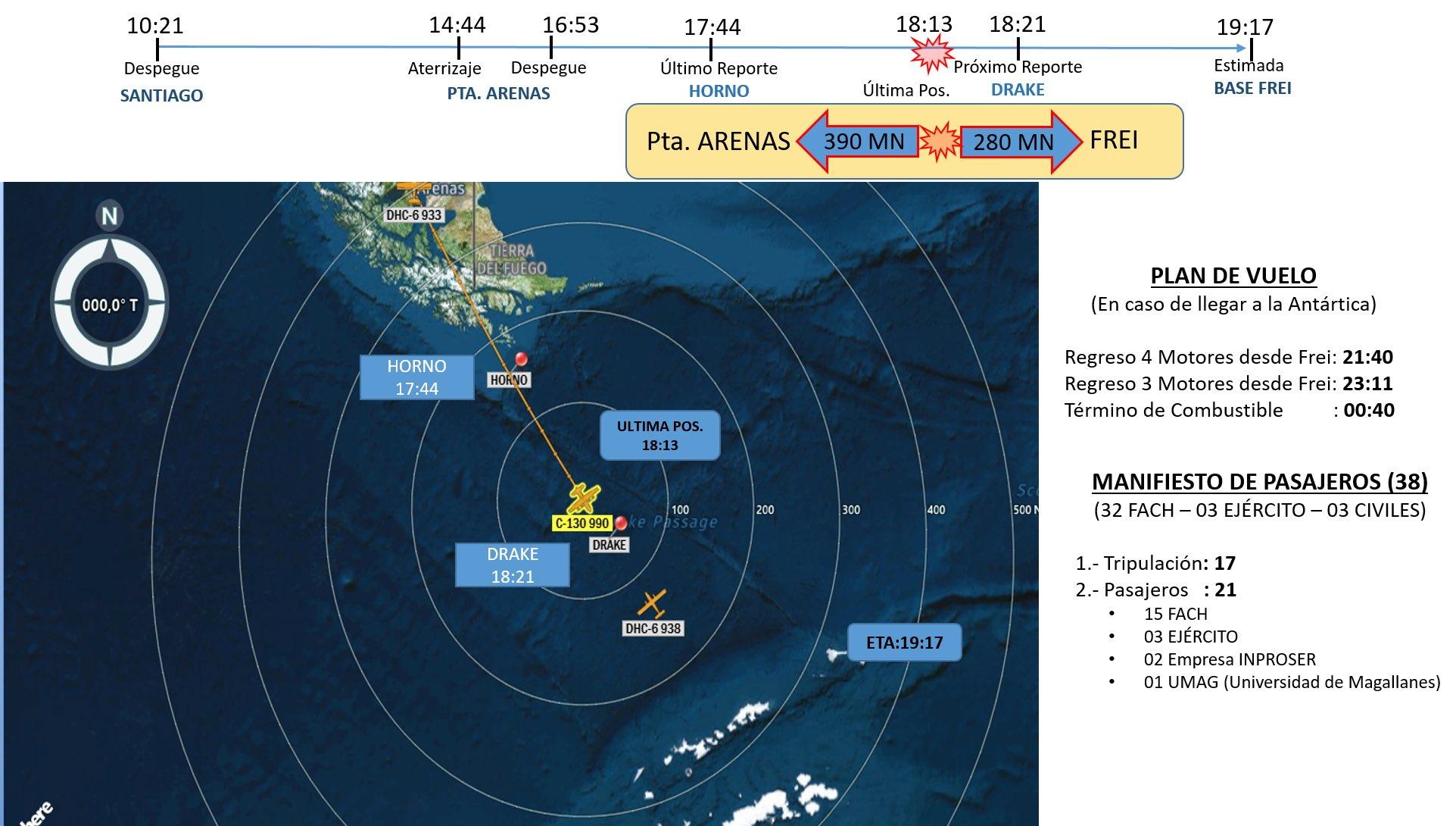 Desaparece aeronave de la Fuerza Aérea de Chile con 38 pasajeros; la declaran